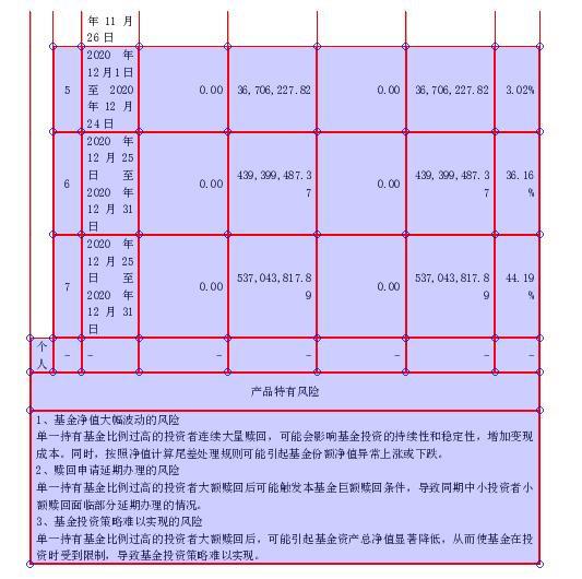 默认参数缺失横线表格识别结果1